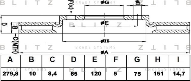 BS0432 BLITZ Диск тормозной задний