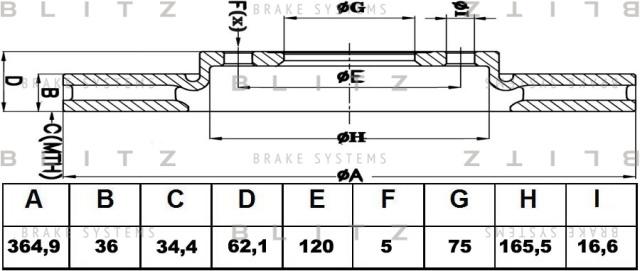 BS0395 BLITZ Диск тормозной передний, вентилируемый