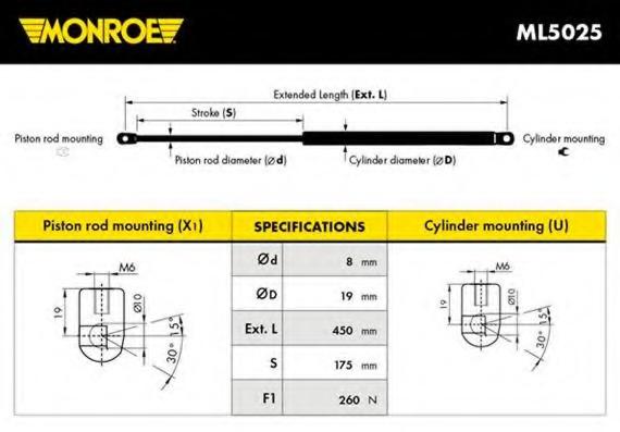 Упругий элемент, крышка багажника / помещения для груза MONROE ML5025