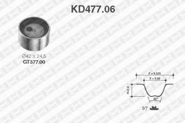 KD47706 NTN-SNR Комплект ремня грм