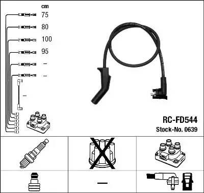 0639 NGK Провода высоковольтные, комплект