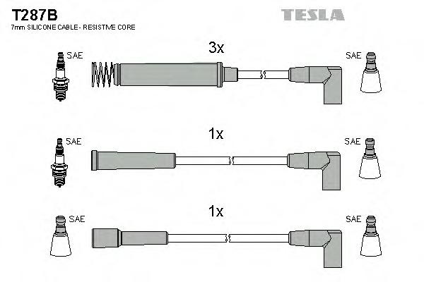 Комплект проводов зажигания TESLA T287B
